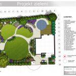 pakiet min_projekt zieleni