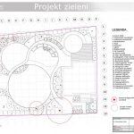 pakiet min_projekt zieleni 2